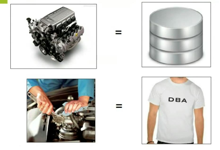 DBA é um Mecânico do Banco de Dados