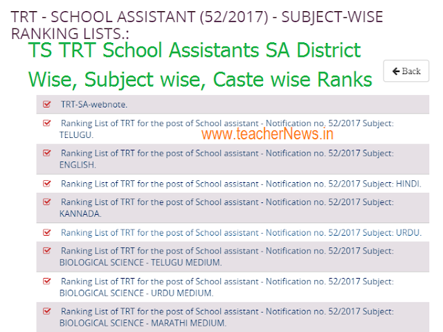 TS TRT School Assistants SA District Wise, Subject wise, Caste wise Ranks