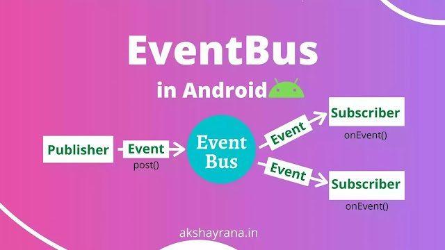 Event Bus in Android