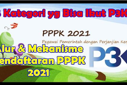 Jelang Pendaftaran PPPK 2021,Guru Honorer Wajib Catat Jadwal Persiapan Seleksinya