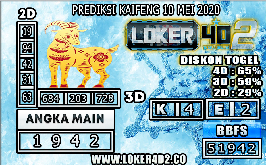 PREDIKSI TOGEL KAIFENG LOKER4D2 10 MEI 2020