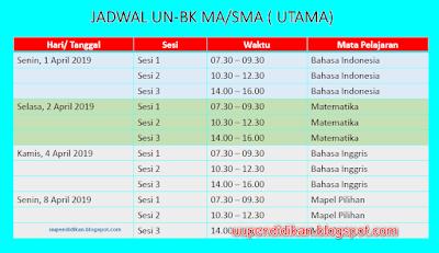 Download Revisi Jadwal UAMBN MTs dan MA Tahun 2019 Lenkap