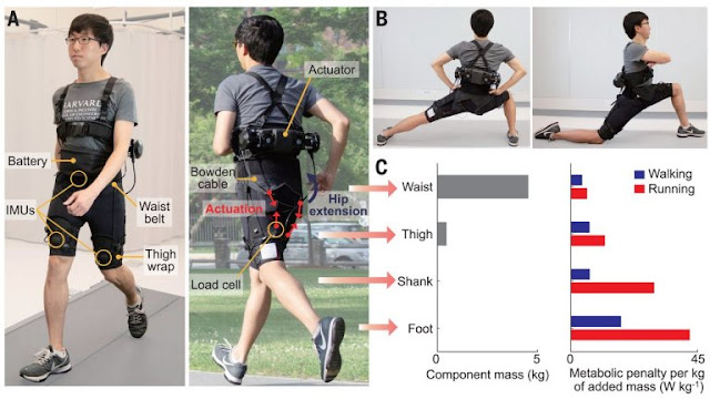 Exoskeleton Improves Walking and Running Performance
