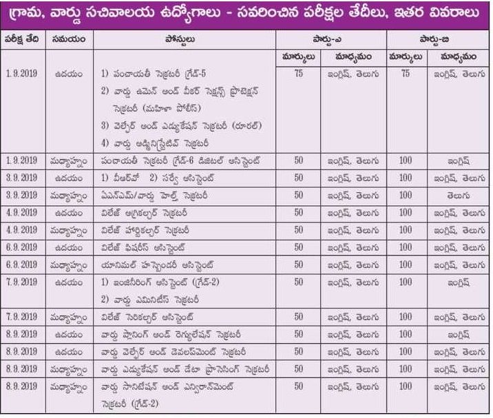AP Grama Sachivalayam New Exam Dates and Hall Ticket-Ward Sachivalayam Exam Hall Ticket, New Dates