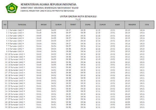 Jadwal Imsakiyah Ramadhan 1442 H Kota Bengkulu, Provinsi Bengkulu
