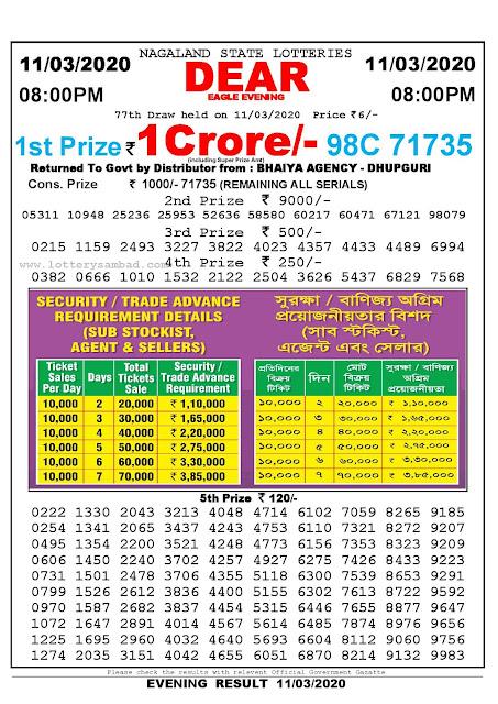 Nagaland State Lotteries 11-03-2020 Lottery Sambad Result 8:00 PM