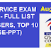 Civil Service Exam August 2019, CSE-PPT Result - ARMM