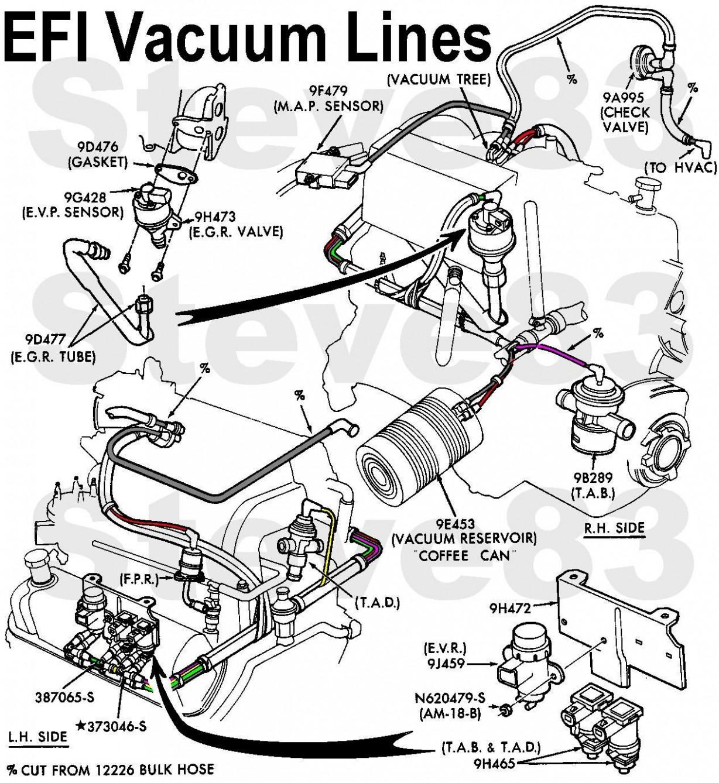 2008 ford f 150 maf wiring diagram f150 engine diagram wiring diagram data  f150 engine diagram wiring diagram data