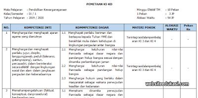 KI KD PKn Kelas 9 SMP/MTs K13 Revisi 2019