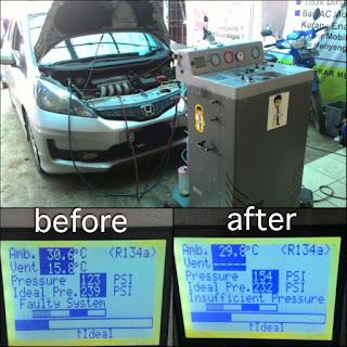 Cara Mudah Memperbaiki Ac Mobil Yang Tidak Dingin