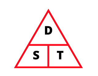 DST triangle