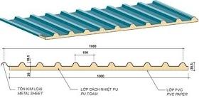 Mái tôn chống nóng giá rẻ