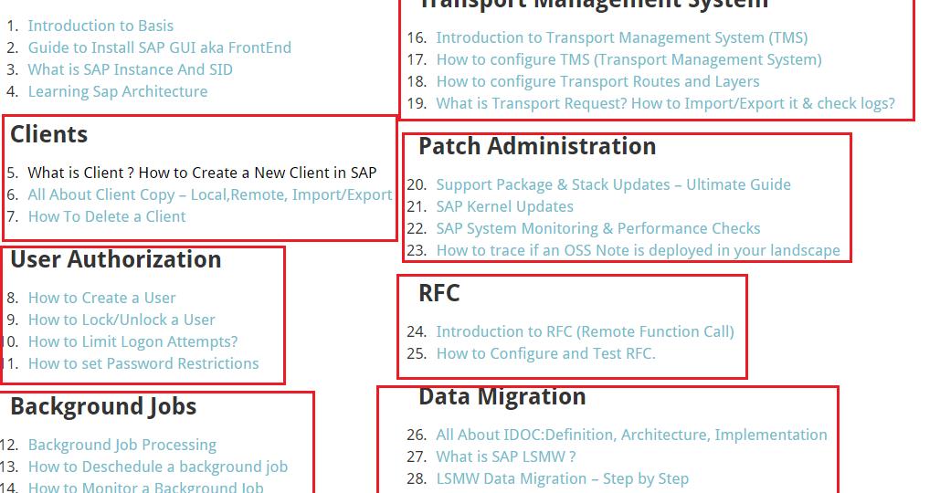 SAP PI Reference: SAP BASIS material
