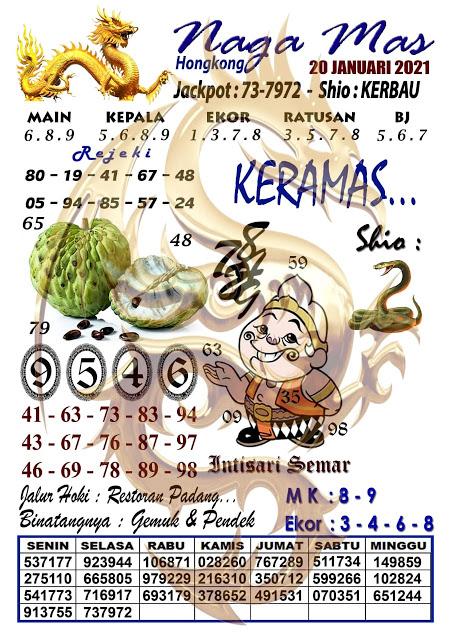 Syair Nagamas HK Rabu 20 Januari 2021