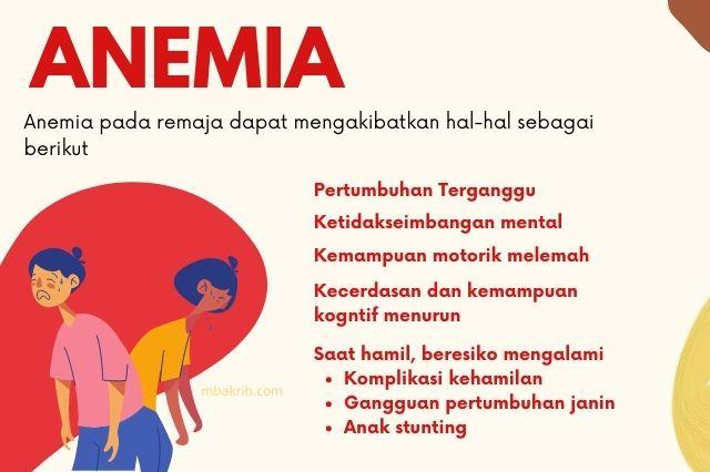 akibat anemia pada remaja