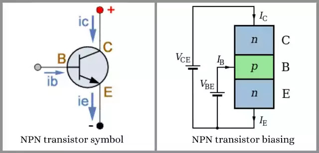 How transistor work