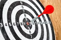 Objetivos de calidad en ISO 9001:2015