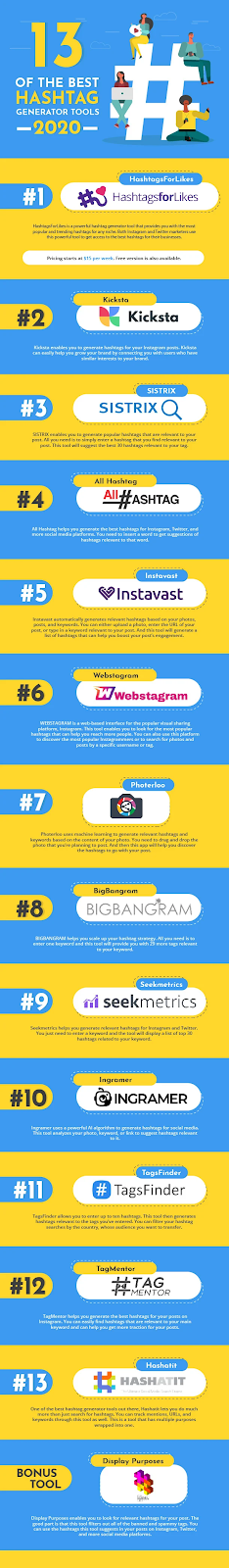 13 Hashtag Generator Tools to Fire-Up Your Social Media Strategy