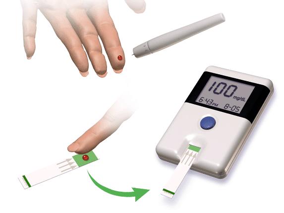 cara mengukur paras gula darah