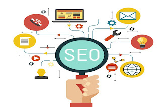 SEO/Search Engine Optimization