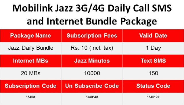 Jazz Package, Jazz Daily Call Package, Jazz Daily Internet Package, Jazz Daily SMS Package