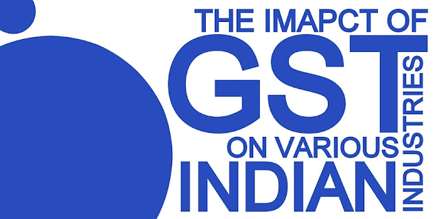 SITREP | The Impact of GST on Various Indian Industries