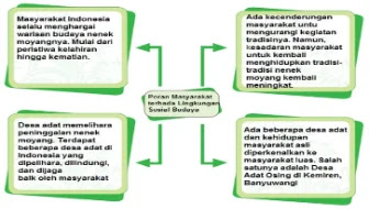 Kunci-Jawaban-Kelas-5-Tema-6-Halaman-158-Buku-Tematik