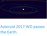 http://sciencythoughts.blogspot.co.uk/2017/11/asteroid-2017-wd-passes-earth.html