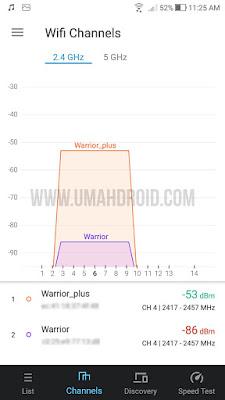 Jarak Jangkauan Xiaomi Wifi Extender 2
