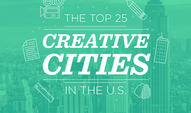 The Top 25 Creative Cities In The U.S.