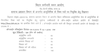 BSSC Stenographer Previous Question Papers PDF