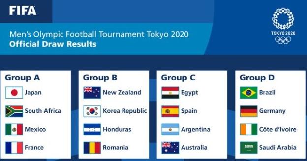 Jadwal Lengkap Sepak Bola Putra Putri Olimpiade Tokyo 2020