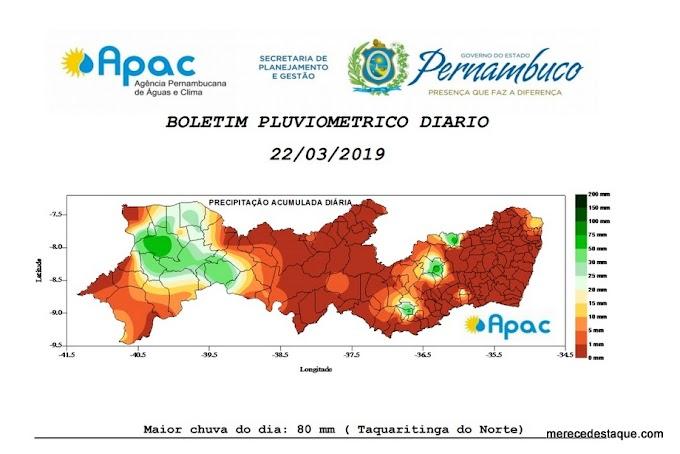 Taquaritinga do Norte registrou o maior volume de chuva do estado em boletim emitido nesta sexta feira, 22/03