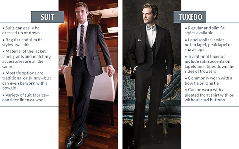 Suit Vs Tux For Prom - Teen Parties And Prom