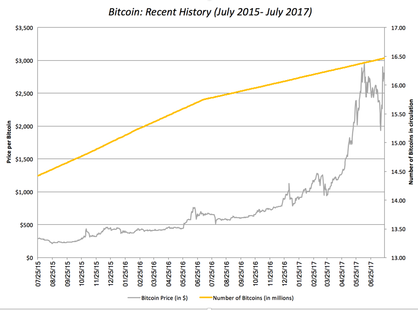 bitcoin sell hong kong