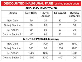 How To Reach International Airport By Delhi Metro | Syconet Geek