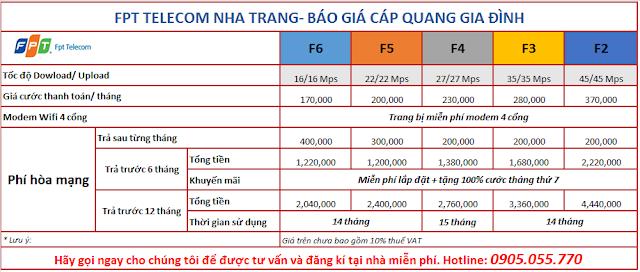 Các gói cáp quang dành cho cá nhân, hộ gia đình, hộ kinh doanh tại Nha Trang.