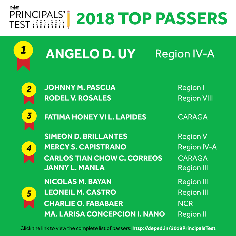 TOP PASSERS: 2018 PRINCIPALS' TEST