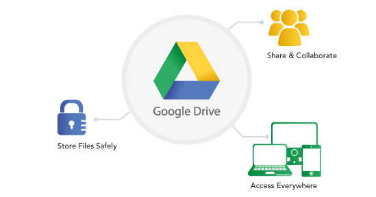 Script Execution flaw in Google drive poses security threat