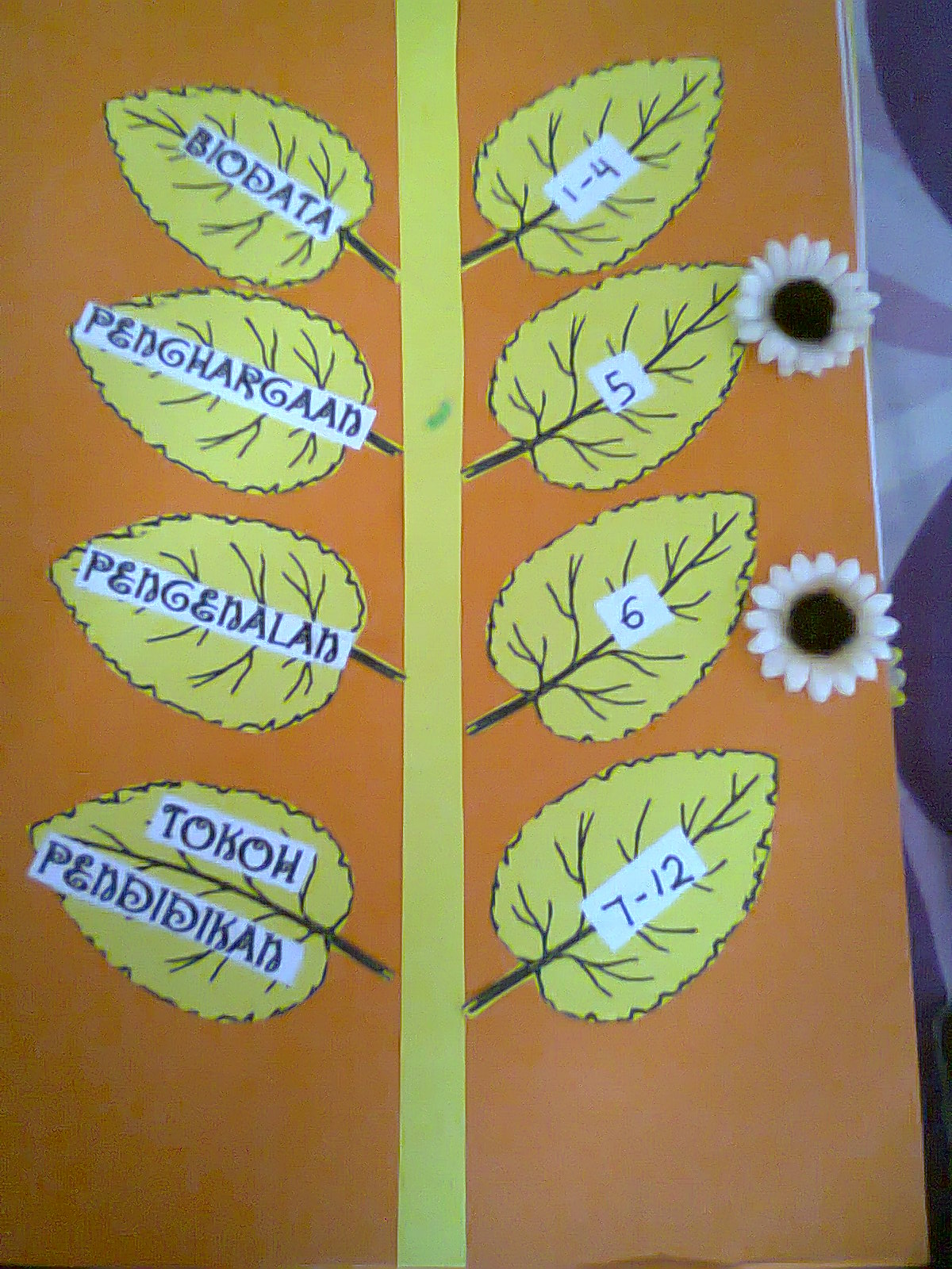 ZahraSi Bunga Buku skrap saya