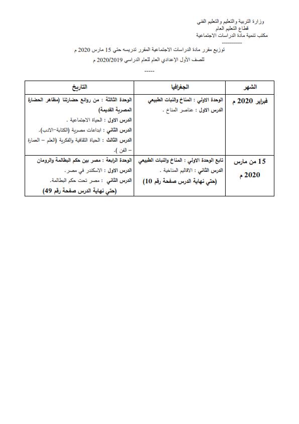 المناهج المقررة في المشروعات البحثية أو الإمتحانات من الصف الثالث الإبتدائي حتى الثالث الثانوي في جميع المواد حتى ١٥ مارس ٢٠٢٠  %2B%25287%2529_004