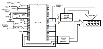ICL7135 Typical Application Schematic Diagram and Datasheet