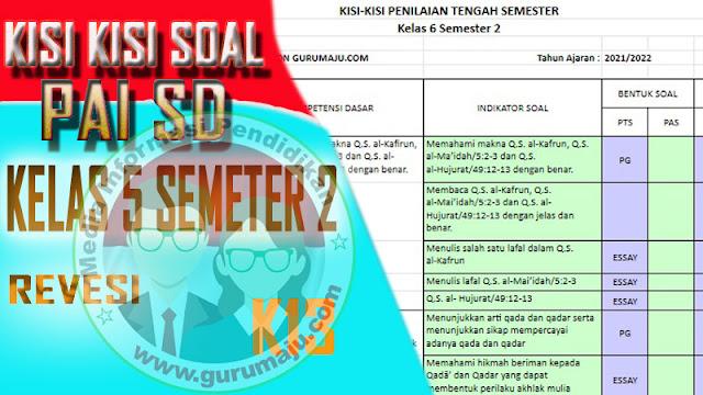 Kisi-Kisi Soal UTS PAI Kelas 6 SD Semester 2 K13 Revisi