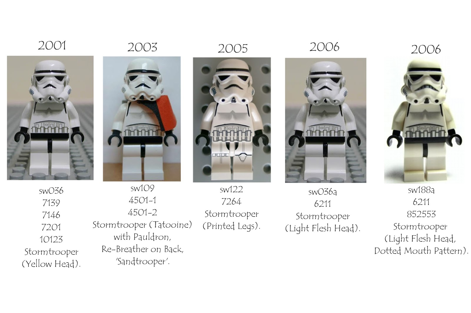 [Compilation] List of LEGO Stormtroopers ever released ...
