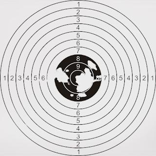 Wyznaczenie celów | twój cel biegowy