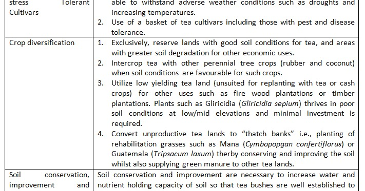 Ips climatenet climate change policy network of sri lanka for Soil research impact factor