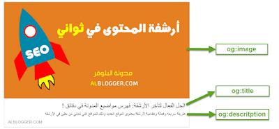 التعريف بعلامات الوصف Open Graph الخاصة بالفيس بوك