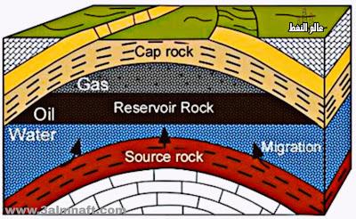 ما هو المكمن النفطي   Oil Reservoir