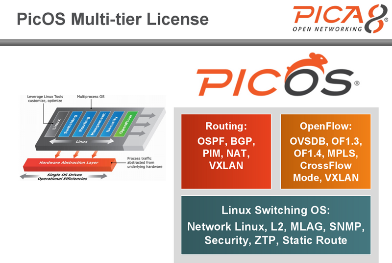 Pica8 Leverages Open-vSwitch Database Protocol for Overlays