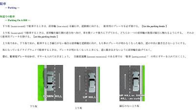 「縁石のない坂道に駐車する」1位のページ内容
